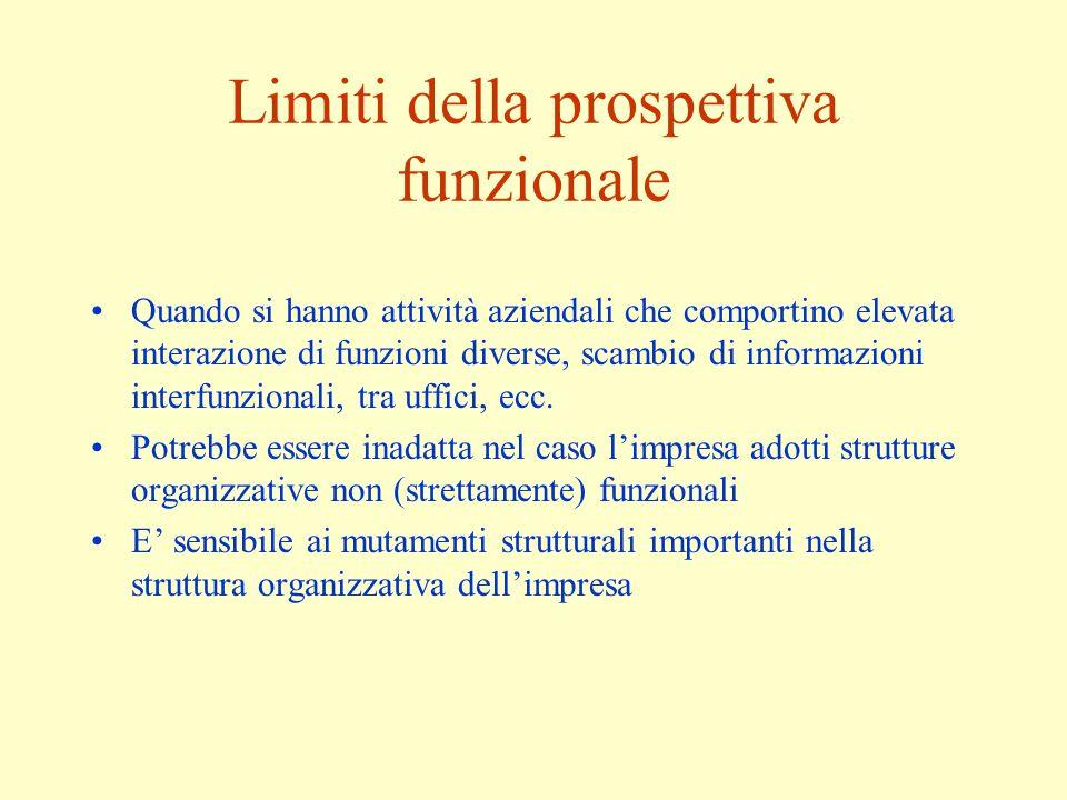 Limiti della prospettiva funzionale Quando si hanno attività aziendali che comportino elevata interazione di funzioni diverse, scambio di informazioni interfunzionali, tra uffici, ecc.