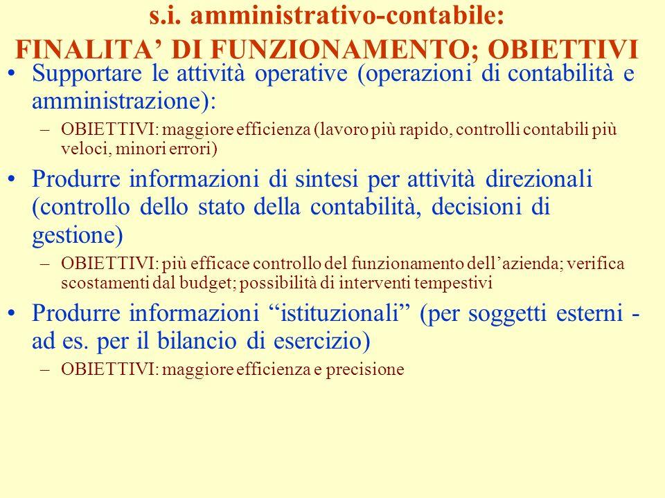 s.i. amministrativo-contabile: FINALITA DI FUNZIONAMENTO; OBIETTIVI Supportare le attività operative (operazioni di contabilità e amministrazione): –O