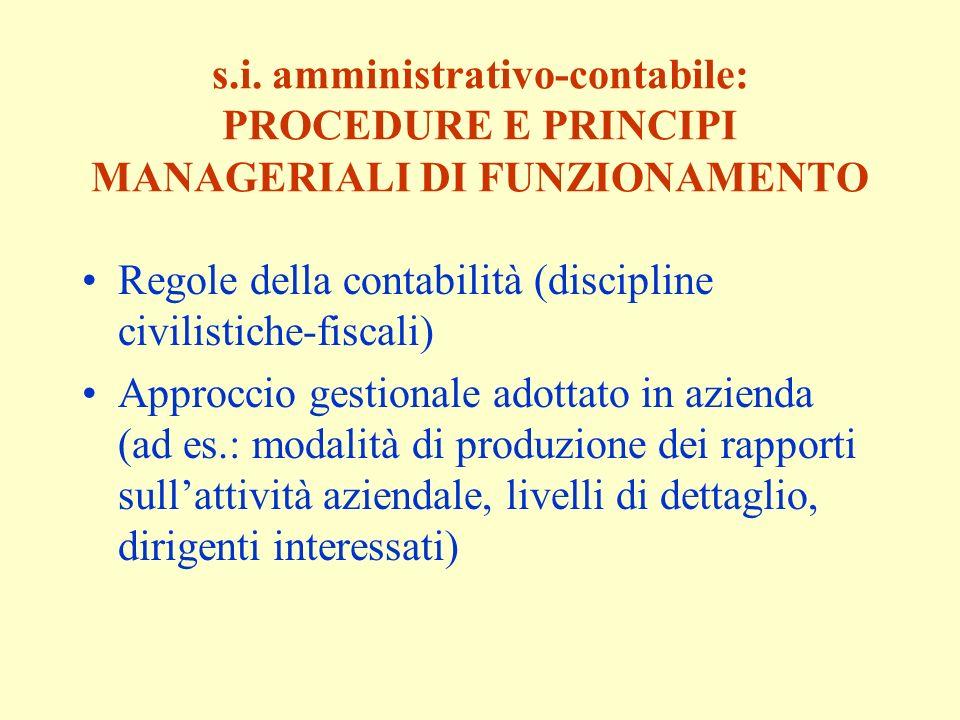 s.i. amministrativo-contabile: PROCEDURE E PRINCIPI MANAGERIALI DI FUNZIONAMENTO Regole della contabilità (discipline civilistiche-fiscali) Approccio