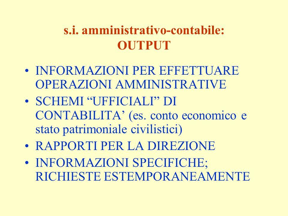 s.i. amministrativo-contabile: OUTPUT INFORMAZIONI PER EFFETTUARE OPERAZIONI AMMINISTRATIVE SCHEMI UFFICIALI DI CONTABILITA (es. conto economico e sta