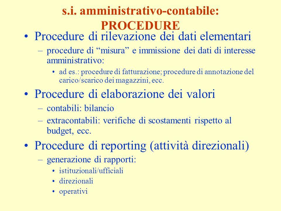 s.i. amministrativo-contabile: PROCEDURE Procedure di rilevazione dei dati elementari –procedure di misura e immissione dei dati di interesse amminist