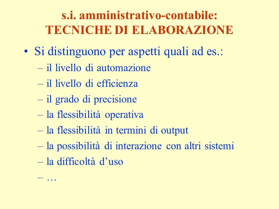 s.i. amministrativo-contabile: TECNICHE DI ELABORAZIONE Si distinguono per aspetti quali ad es.: –il livello di automazione –il livello di efficienza