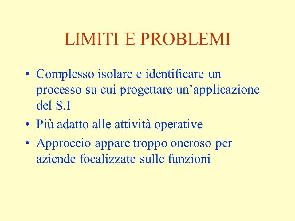 LIMITI E PROBLEMI Complesso isolare e identificare un processo su cui progettare unapplicazione del S.I Più adatto alle attività operative Approccio a