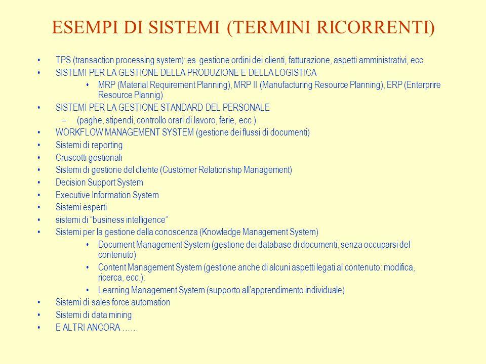 ESEMPI DI SISTEMI (TERMINI RICORRENTI) TPS (transaction processing system): es. gestione ordini dei clienti, fatturazione, aspetti amministrativi, ecc
