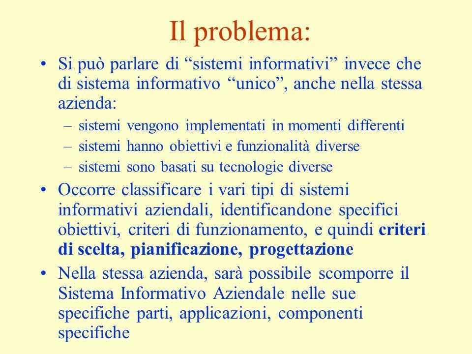 DUNQUE: COME METTERE ORDINE? Classificazione dei sistemi informativi