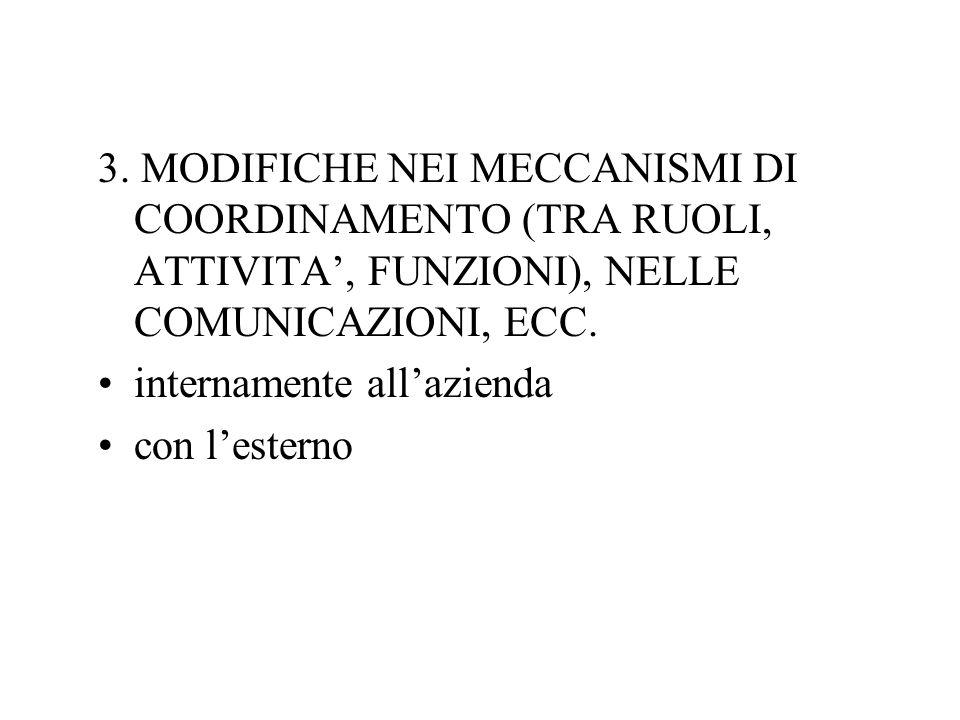 3. MODIFICHE NEI MECCANISMI DI COORDINAMENTO (TRA RUOLI, ATTIVITA, FUNZIONI), NELLE COMUNICAZIONI, ECC. internamente allazienda con lesterno