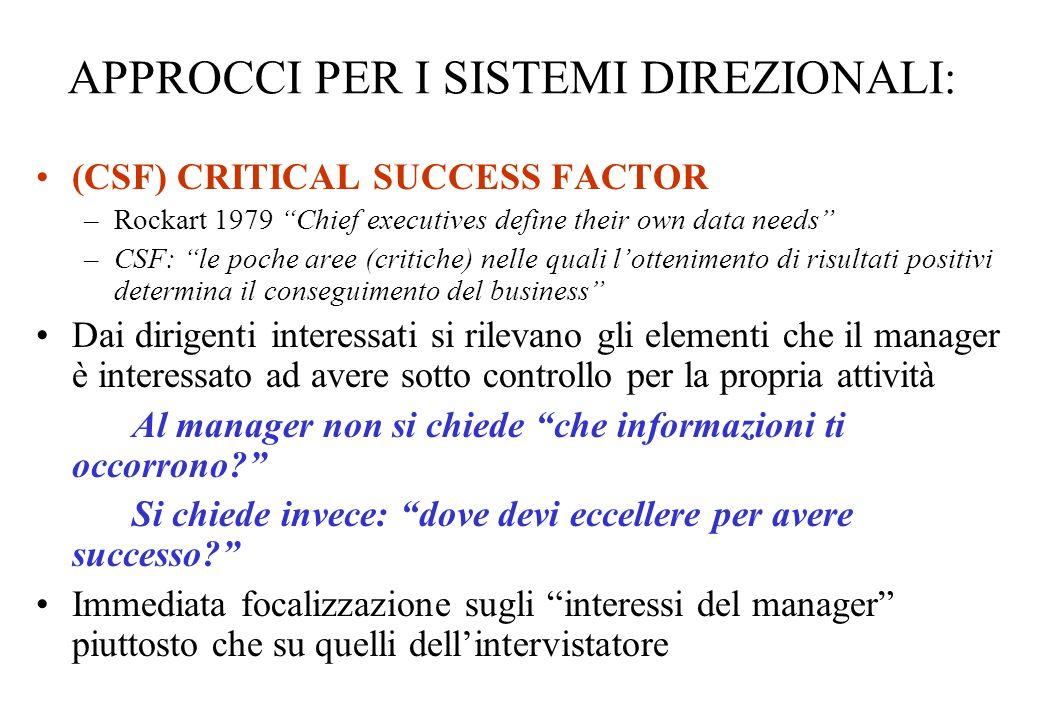 APPROCCI PER I SISTEMI DIREZIONALI: (CSF) CRITICAL SUCCESS FACTOR –Rockart 1979 Chief executives define their own data needs –CSF: le poche aree (crit