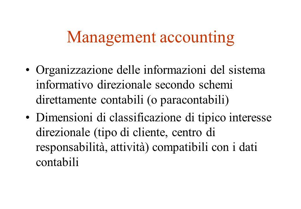 Management accounting Organizzazione delle informazioni del sistema informativo direzionale secondo schemi direttamente contabili (o paracontabili) Di