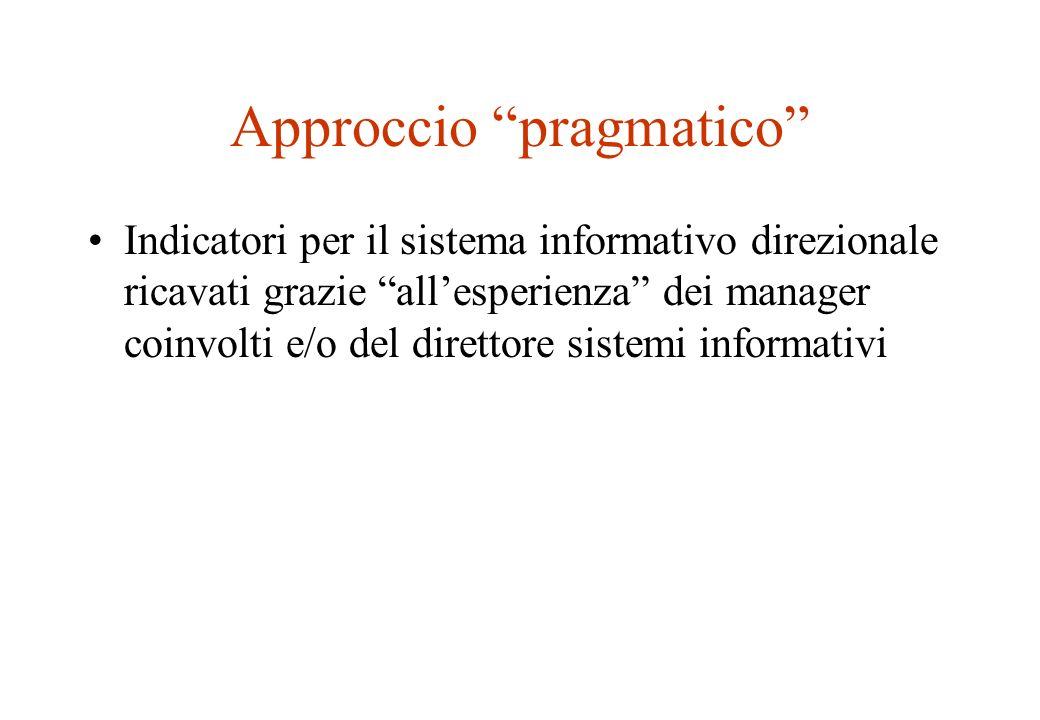 Approccio pragmatico Indicatori per il sistema informativo direzionale ricavati grazie allesperienza dei manager coinvolti e/o del direttore sistemi i