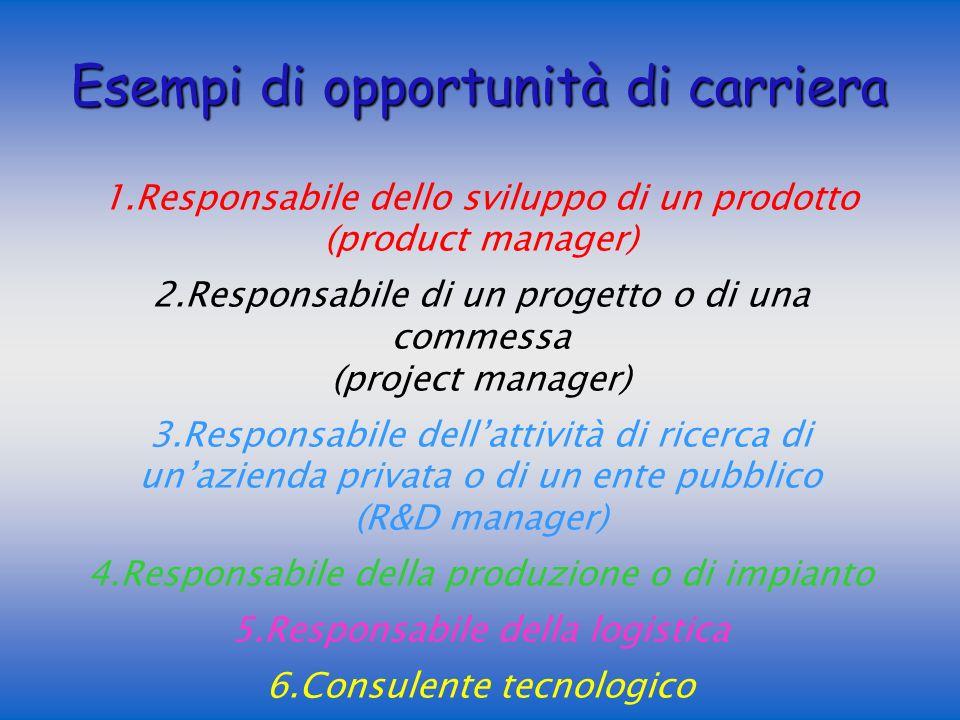 Esempi di opportunità di carriera 1.Responsabile dello sviluppo di un prodotto (product manager) 2.Responsabile di un progetto o di una commessa (project manager) 3.Responsabile dellattività di ricerca di unazienda privata o di un ente pubblico (R&D manager) 4.Responsabile della produzione o di impianto 5.Responsabile della logistica 6.Consulente tecnologico