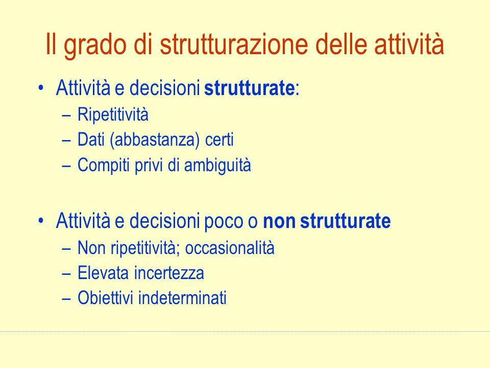 Il grado di strutturazione delle attività Attività e decisioni strutturate : –Ripetitività –Dati (abbastanza) certi –Compiti privi di ambiguità Attivi