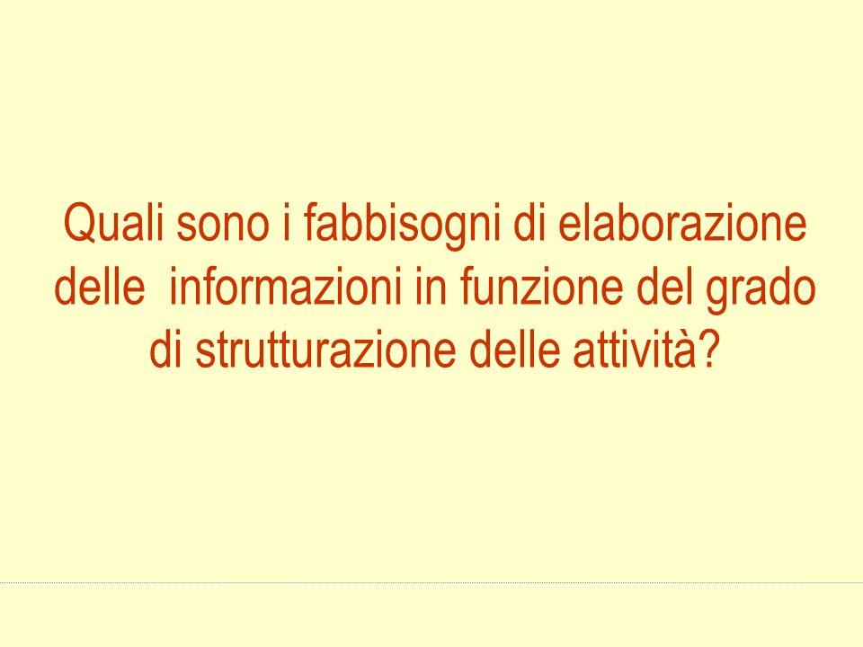 Quali sono i fabbisogni di elaborazione delle informazioni in funzione del grado di strutturazione delle attività?