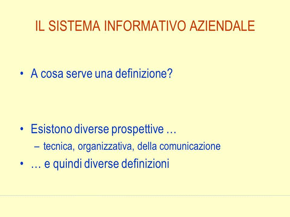 IL SISTEMA INFORMATIVO AZIENDALE A cosa serve una definizione? Esistono diverse prospettive … –tecnica, organizzativa, della comunicazione … e quindi