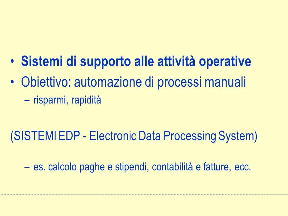 Sistemi di supporto alle attività operative Obiettivo: automazione di processi manuali –risparmi, rapidità (SISTEMI EDP - Electronic Data Processing S