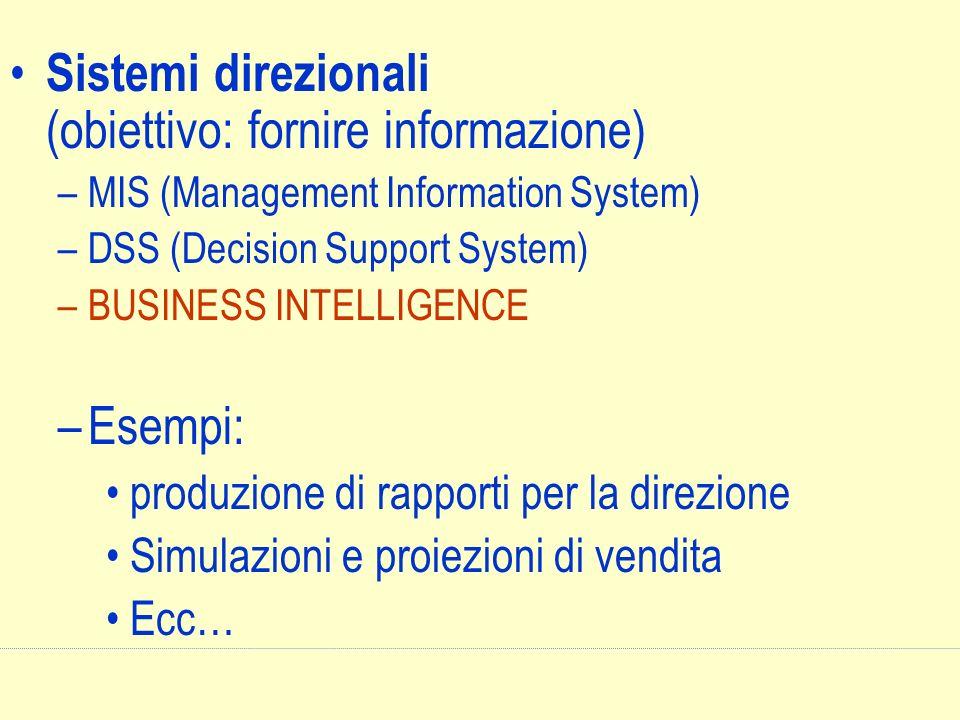 Sistemi direzionali (obiettivo: fornire informazione) –MIS (Management Information System) –DSS (Decision Support System) –BUSINESS INTELLIGENCE –Esem