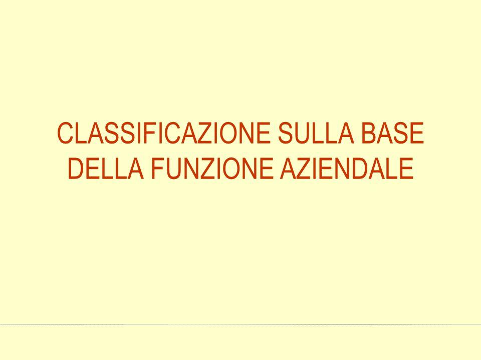 CLASSIFICAZIONE SULLA BASE DELLA FUNZIONE AZIENDALE