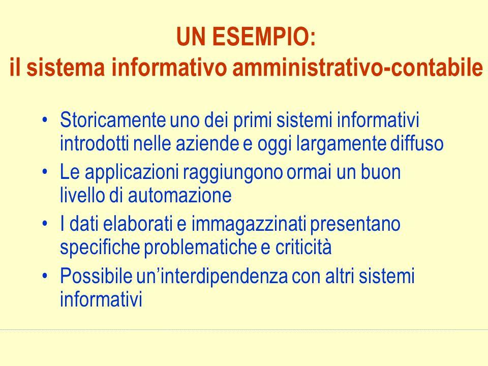 UN ESEMPIO: il sistema informativo amministrativo-contabile Storicamente uno dei primi sistemi informativi introdotti nelle aziende e oggi largamente