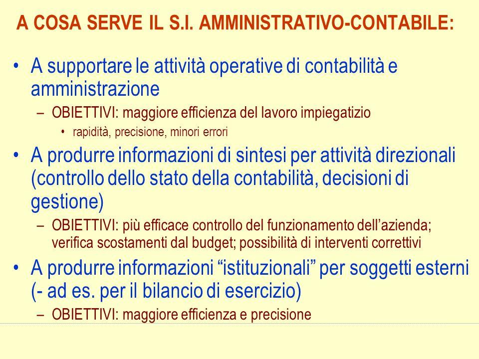A COSA SERVE IL S.I. AMMINISTRATIVO-CONTABILE: A supportare le attività operative di contabilità e amministrazione –OBIETTIVI: maggiore efficienza del