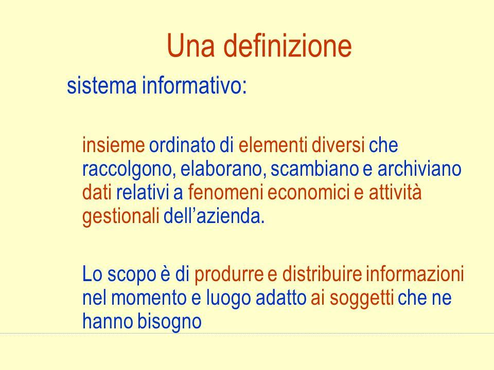 Una definizione sistema informativo: insieme ordinato di elementi diversi che raccolgono, elaborano, scambiano e archiviano dati relativi a fenomeni e