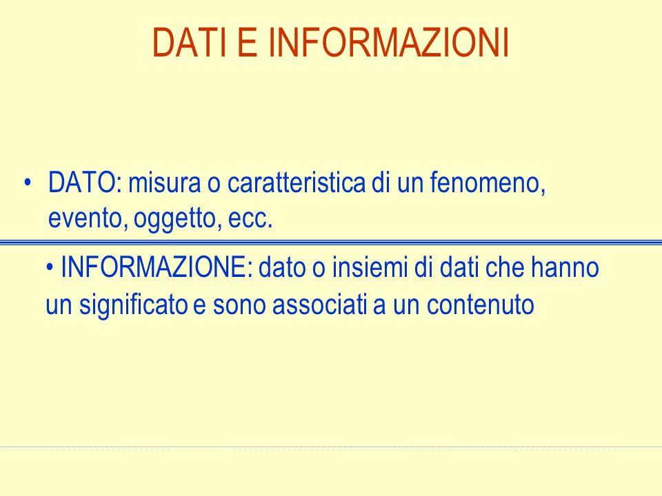 DATI E INFORMAZIONI DATO: misura o caratteristica di un fenomeno, evento, oggetto, ecc. INFORMAZIONE: dato o insiemi di dati che hanno un significato