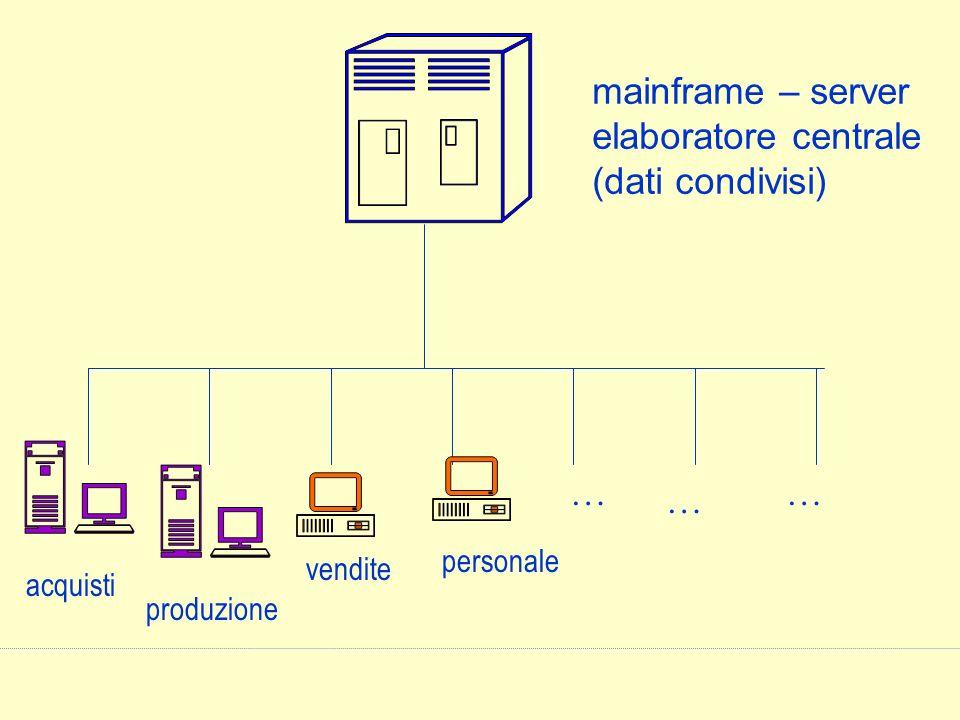 mainframe – server elaboratore centrale (dati condivisi) acquisti produzione vendite personale … … …