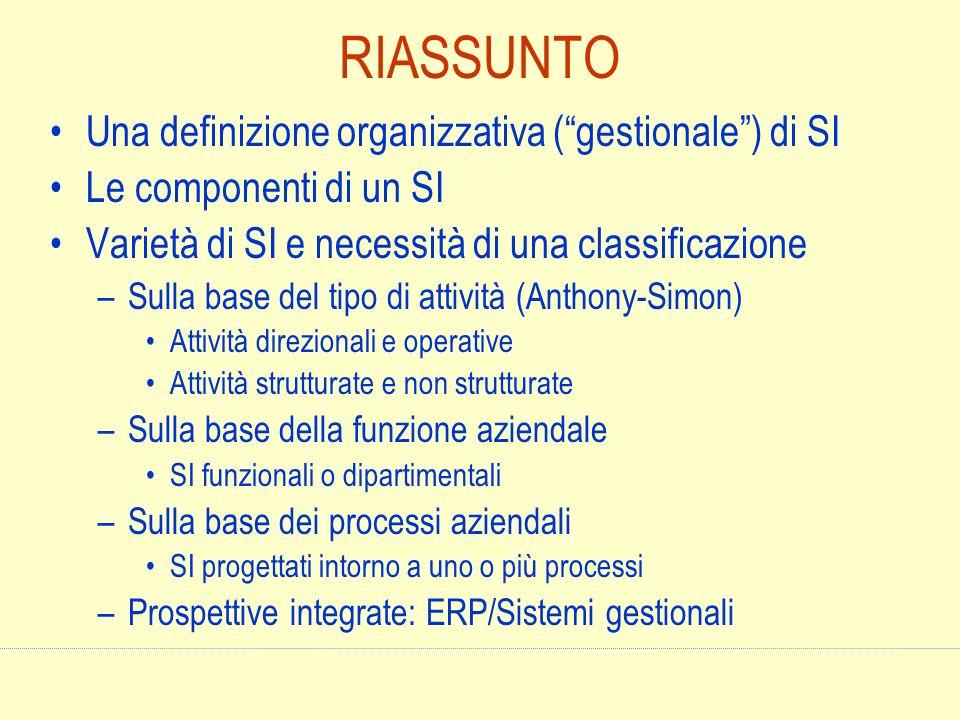 RIASSUNTO Una definizione organizzativa (gestionale) di SI Le componenti di un SI Varietà di SI e necessità di una classificazione –Sulla base del tip