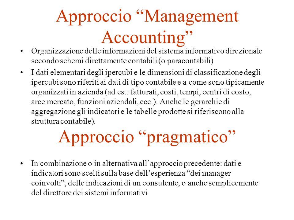 Approccio Management Accounting Organizzazione delle informazioni del sistema informativo direzionale secondo schemi direttamente contabili (o paracon
