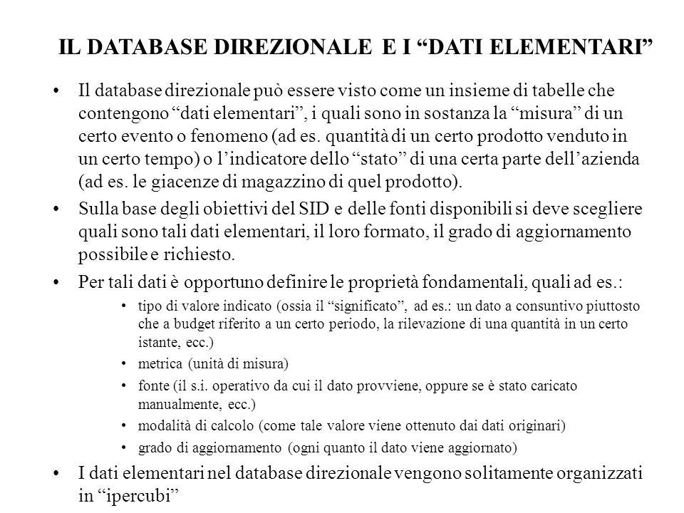 Il database direzionale può essere visto come un insieme di tabelle che contengono dati elementari, i quali sono in sostanza la misura di un certo eve