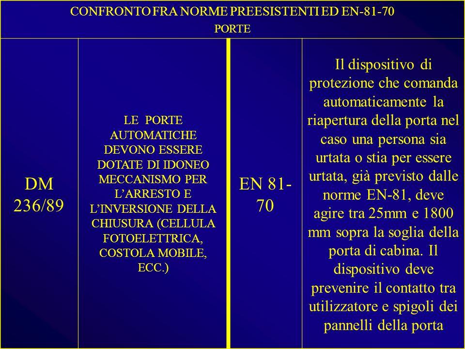 CONFRONTO FRA NORME PREESISTENTI ED EN-81-70 PORTE DM 236/89 LE PORTE AUTOMATICHE DEVONO ESSERE DOTATE DI IDONEO MECCANISMO PER LARRESTO E LINVERSIONE DELLA CHIUSURA (CELLULA FOTOELETTRICA, COSTOLA MOBILE, ECC.) EN 81- 70 Il dispositivo di protezione che comanda automaticamente la riapertura della porta nel caso una persona sia urtata o stia per essere urtata, già previsto dalle norme EN-81, deve agire tra 25mm e 1800 mm sopra la soglia della porta di cabina.