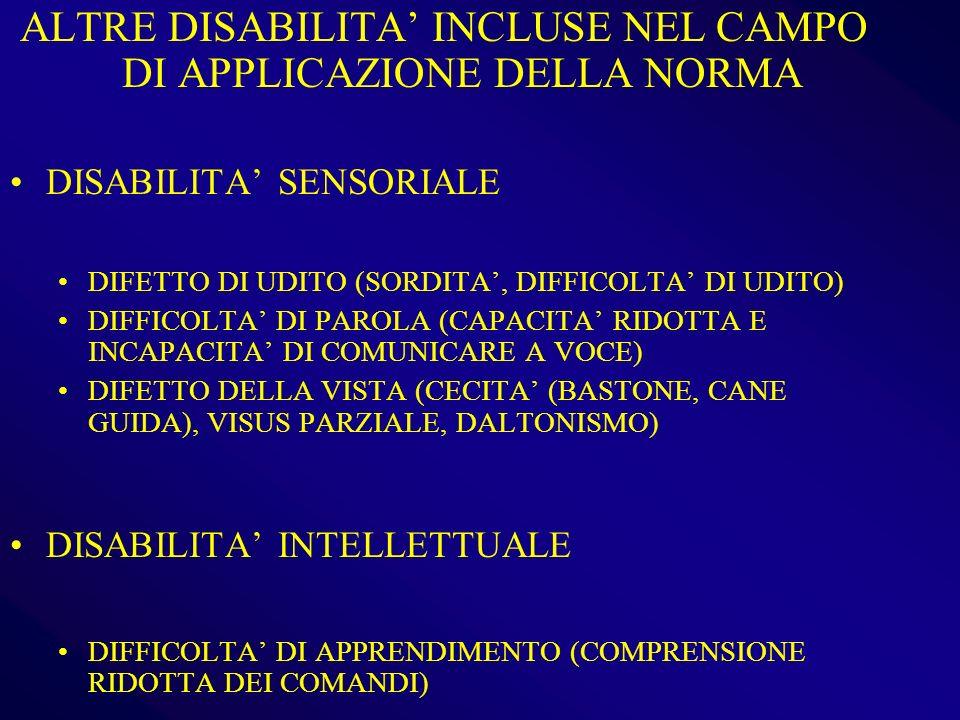 ALTRE DISABILITA INCLUSE NEL CAMPO DI APPLICAZIONE DELLA NORMA DISABILITA SENSORIALE DIFETTO DI UDITO (SORDITA, DIFFICOLTA DI UDITO) DIFFICOLTA DI PAROLA (CAPACITA RIDOTTA E INCAPACITA DI COMUNICARE A VOCE) DIFETTO DELLA VISTA (CECITA (BASTONE, CANE GUIDA), VISUS PARZIALE, DALTONISMO) DISABILITA INTELLETTUALE DIFFICOLTA DI APPRENDIMENTO (COMPRENSIONE RIDOTTA DEI COMANDI)