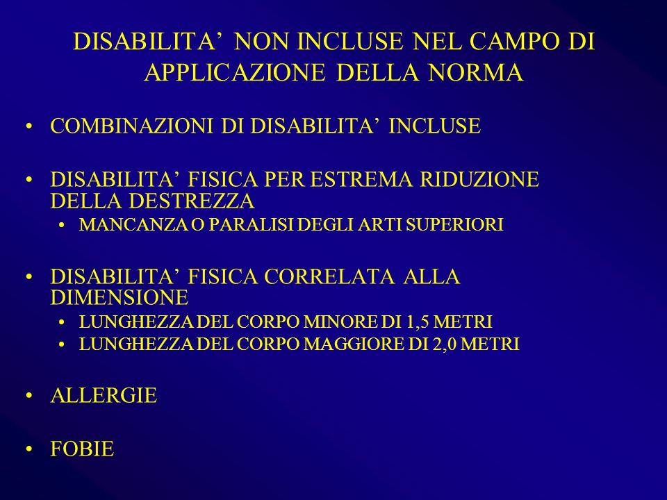 DISABILITA NON INCLUSE NEL CAMPO DI APPLICAZIONE DELLA NORMA COMBINAZIONI DI DISABILITA INCLUSE DISABILITA FISICA PER ESTREMA RIDUZIONE DELLA DESTREZZA MANCANZA O PARALISI DEGLI ARTI SUPERIORI DISABILITA FISICA CORRELATA ALLA DIMENSIONE LUNGHEZZA DEL CORPO MINORE DI 1,5 METRI LUNGHEZZA DEL CORPO MAGGIORE DI 2,0 METRI ALLERGIE FOBIE