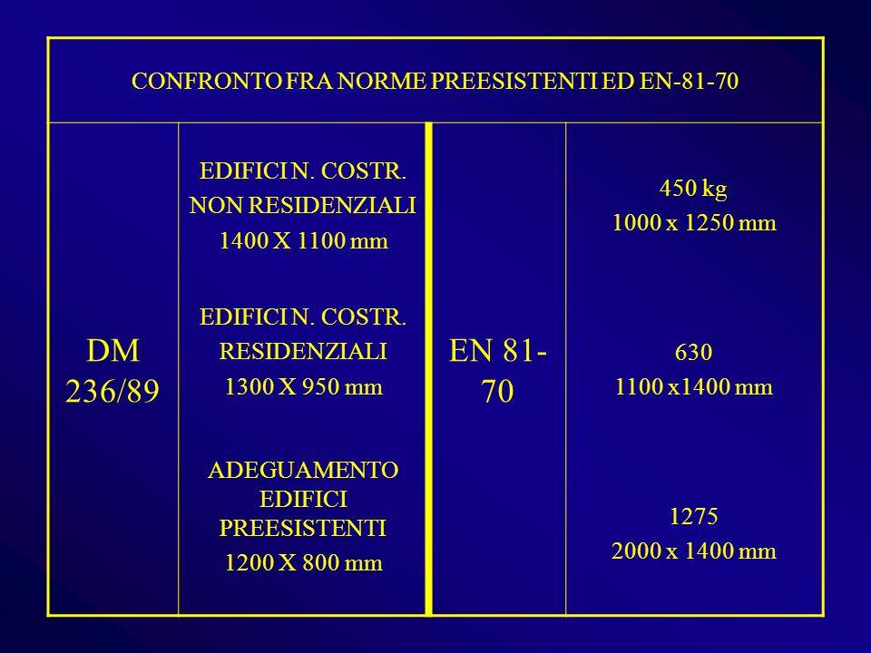 CONFRONTO FRA NORME PREESISTENTI ED EN-81-70 DM 236/89 EDIFICI N.