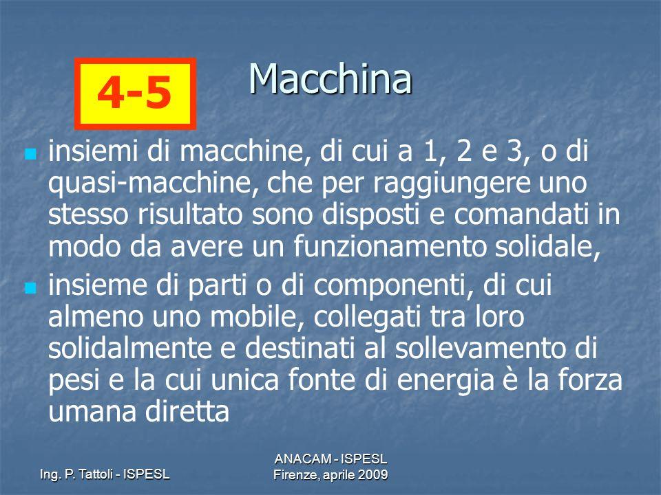 Ing. P. Tattoli - ISPESL ANACAM - ISPESL Firenze, aprile 2009 Macchina insiemi di macchine, di cui a 1, 2 e 3, o di quasi-macchine, che per raggiunger