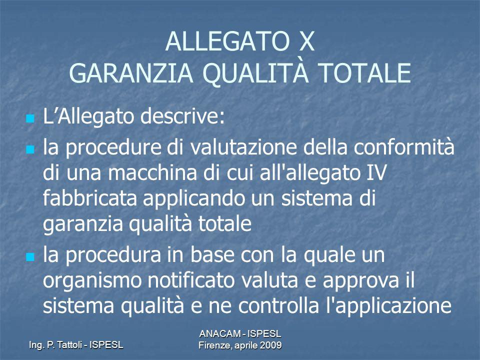 Ing. P. Tattoli - ISPESL ANACAM - ISPESL Firenze, aprile 2009 ALLEGATO X GARANZIA QUALITÀ TOTALE LAllegato descrive: la procedure di valutazione della