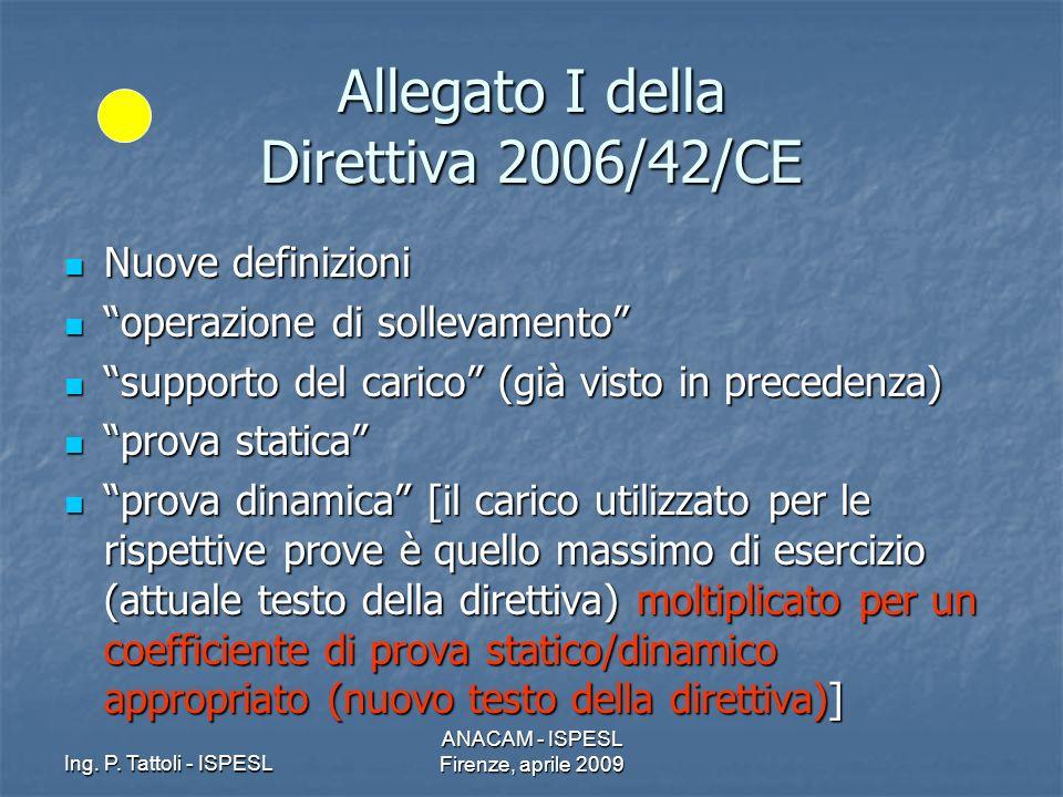 Ing. P. Tattoli - ISPESL ANACAM - ISPESL Firenze, aprile 2009 Allegato I della Direttiva 2006/42/CE Nuove definizioni Nuove definizioni operazione di