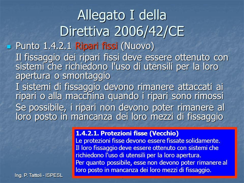 Ing. P. Tattoli - ISPESL ANACAM - ISPESL Firenze, aprile 2009 Allegato I della Direttiva 2006/42/CE Punto 1.4.2.1 Ripari fissi (Nuovo) Punto 1.4.2.1 R