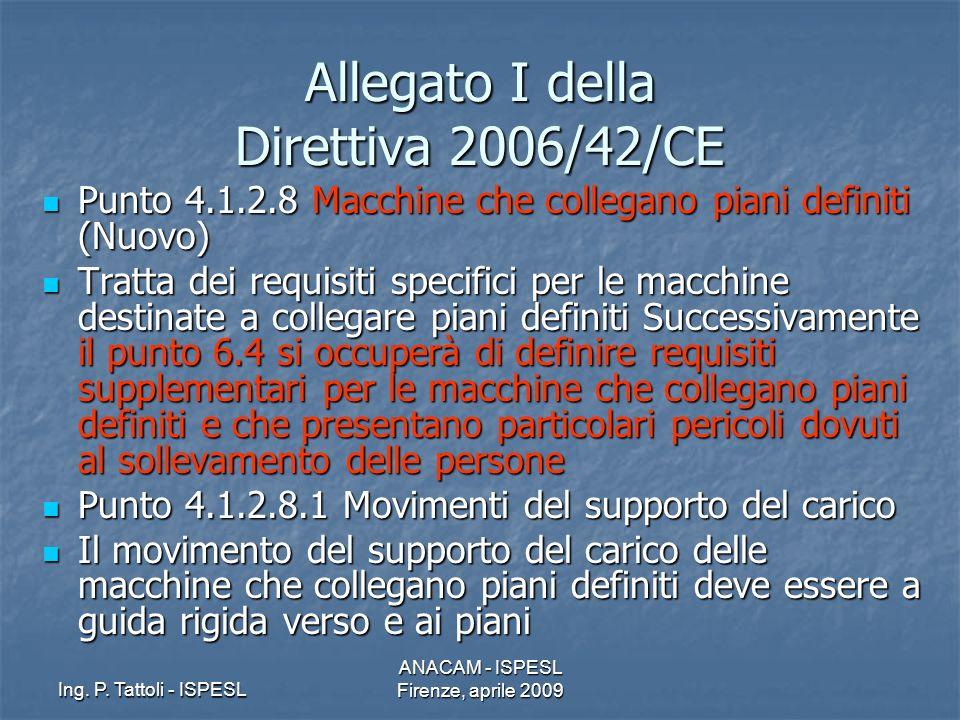 Ing. P. Tattoli - ISPESL ANACAM - ISPESL Firenze, aprile 2009 Allegato I della Direttiva 2006/42/CE Punto 4.1.2.8 Macchine che collegano piani definit