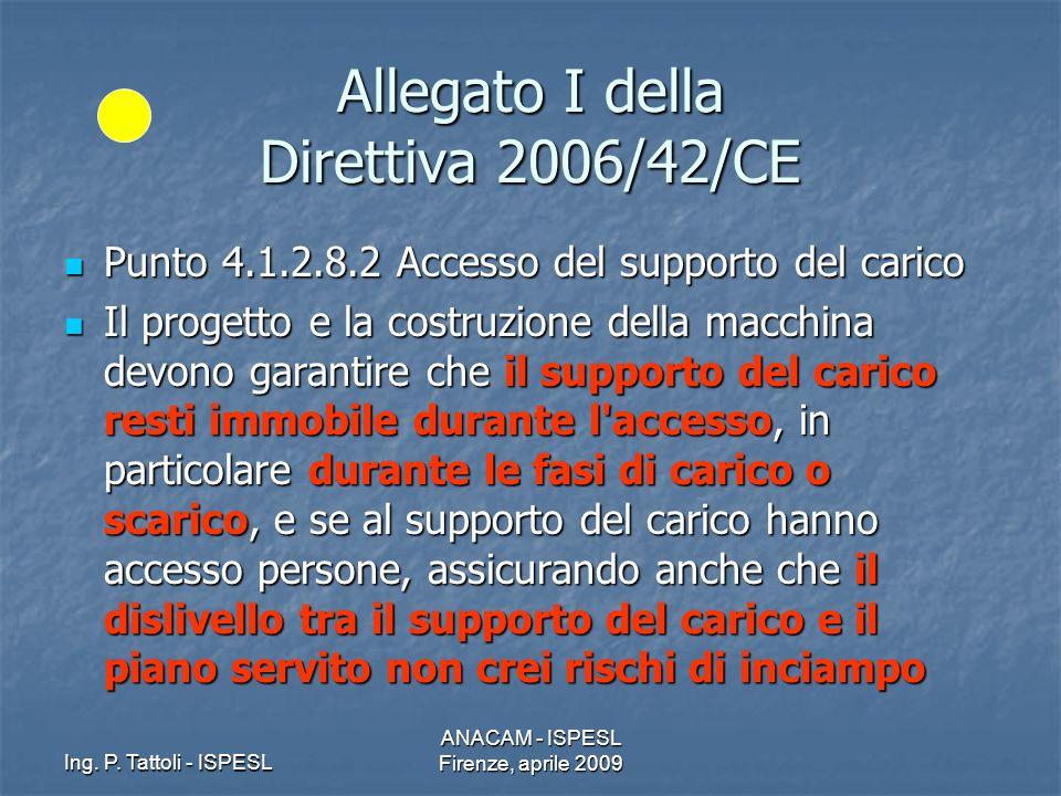Ing. P. Tattoli - ISPESL ANACAM - ISPESL Firenze, aprile 2009 Allegato I della Direttiva 2006/42/CE Punto 4.1.2.8.2 Accesso del supporto del carico Pu