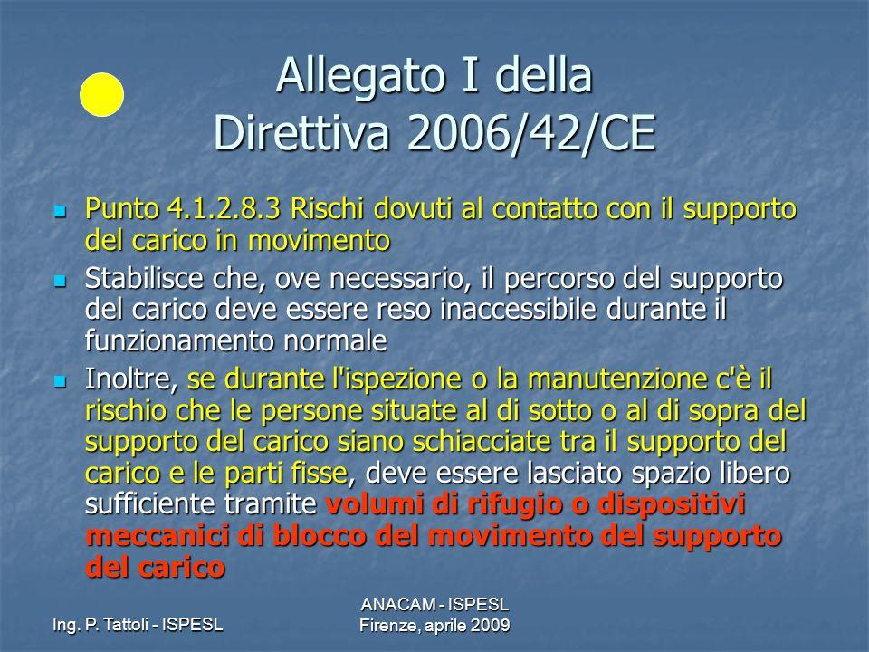 Ing. P. Tattoli - ISPESL ANACAM - ISPESL Firenze, aprile 2009 Allegato I della Direttiva 2006/42/CE Punto 4.1.2.8.3 Rischi dovuti al contatto con il s