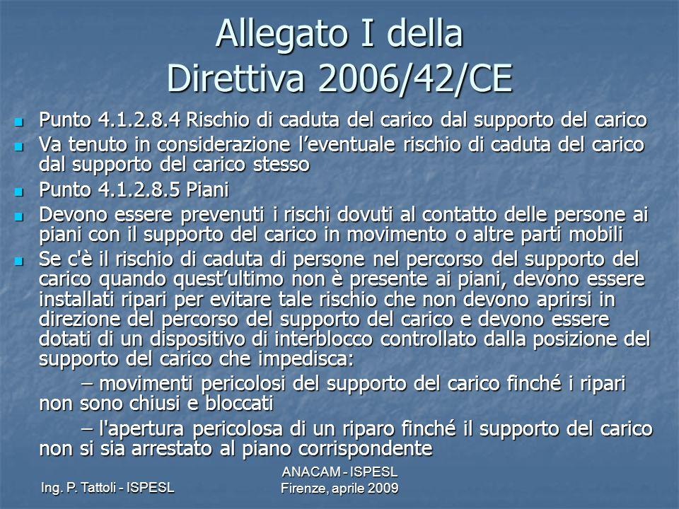 Ing. P. Tattoli - ISPESL ANACAM - ISPESL Firenze, aprile 2009 Allegato I della Direttiva 2006/42/CE Punto 4.1.2.8.4 Rischio di caduta del carico dal s