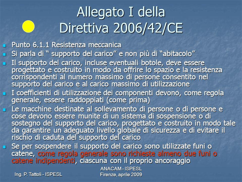 Ing. P. Tattoli - ISPESL ANACAM - ISPESL Firenze, aprile 2009 Allegato I della Direttiva 2006/42/CE Punto 6.1.1 Resistenza meccanica Punto 6.1.1 Resis