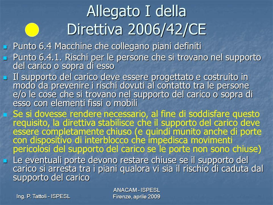Ing. P. Tattoli - ISPESL ANACAM - ISPESL Firenze, aprile 2009 Allegato I della Direttiva 2006/42/CE Punto 6.4 Macchine che collegano piani definiti Pu
