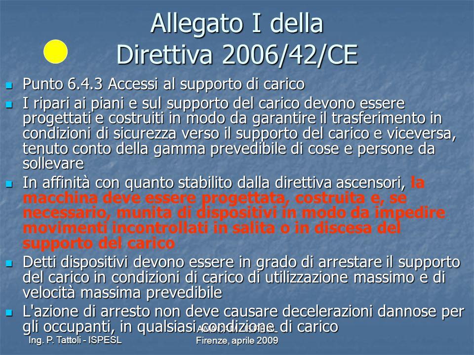 Ing. P. Tattoli - ISPESL ANACAM - ISPESL Firenze, aprile 2009 Allegato I della Direttiva 2006/42/CE Punto 6.4.3 Accessi al supporto di carico Punto 6.