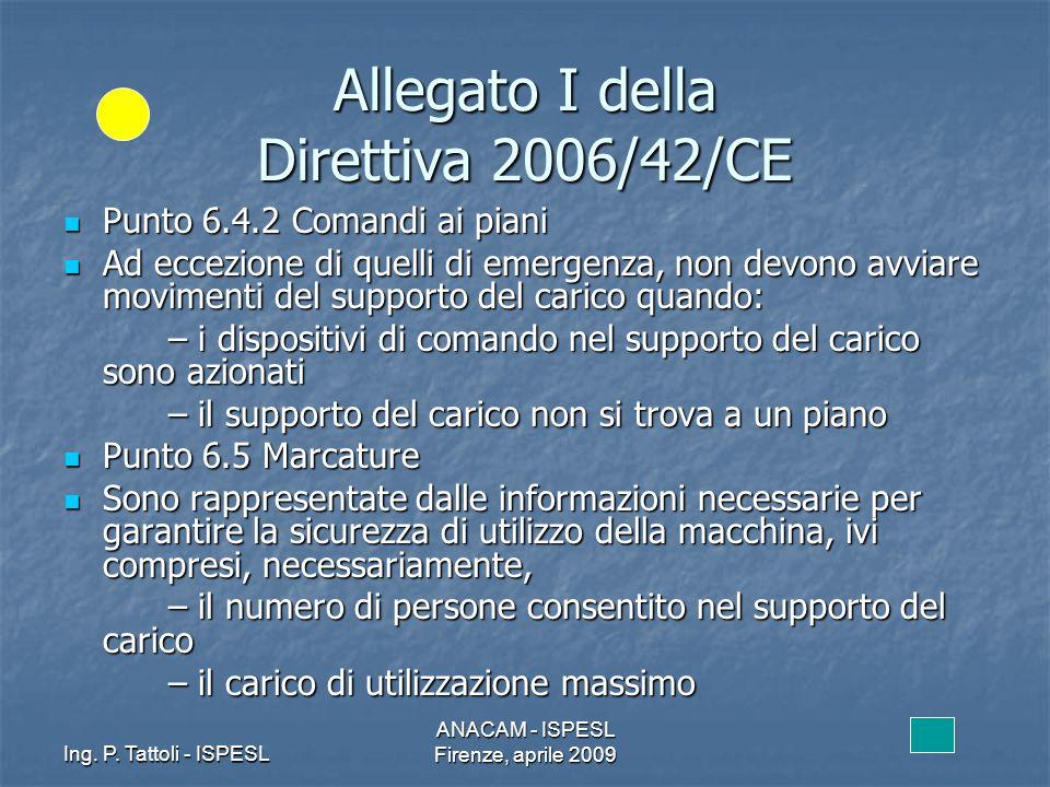 Ing. P. Tattoli - ISPESL ANACAM - ISPESL Firenze, aprile 2009 Allegato I della Direttiva 2006/42/CE Punto 6.4.2 Comandi ai piani Punto 6.4.2 Comandi a