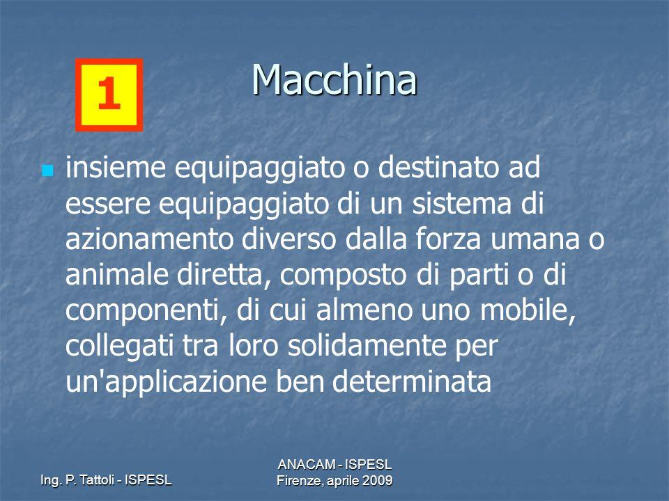 Ing. P. Tattoli - ISPESL ANACAM - ISPESL Firenze, aprile 2009 Macchina insieme equipaggiato o destinato ad essere equipaggiato di un sistema di aziona