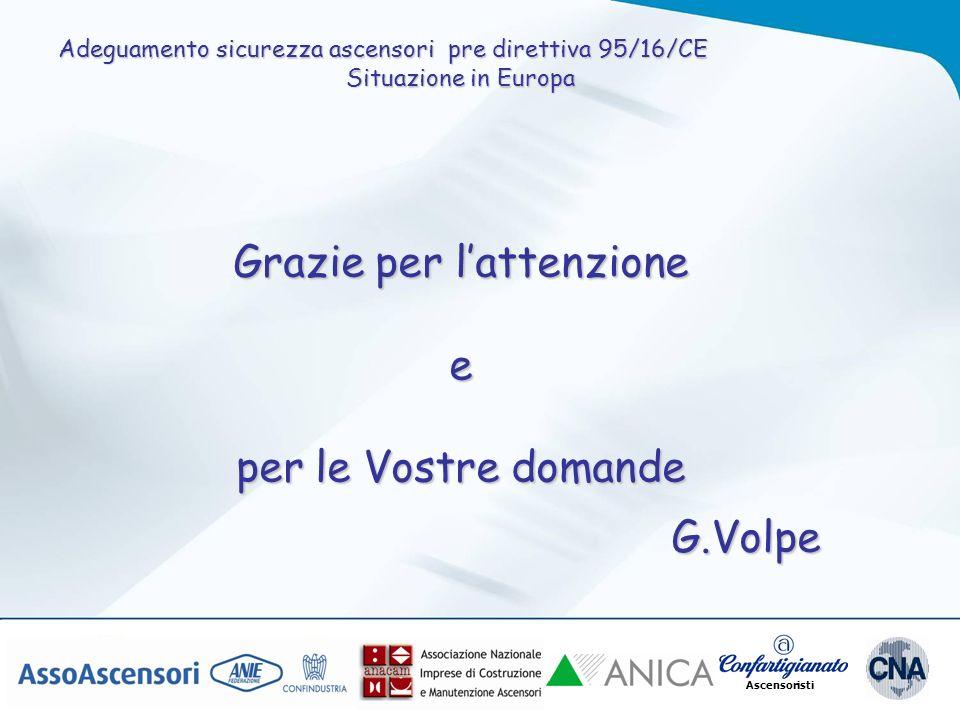 Ascensoristi Adeguamento sicurezza ascensori pre direttiva 95/16/CE Situazione in Europa Grazie per lattenzione e per le Vostre domande G.Volpe