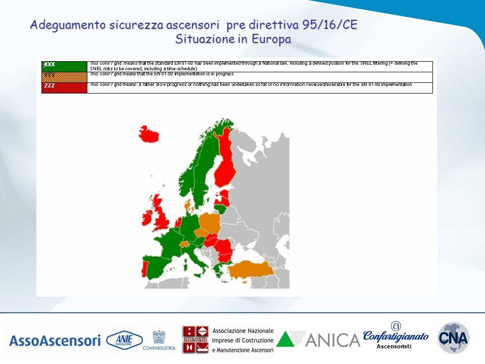 Ascensoristi Adeguamento sicurezza ascensori pre direttiva 95/16/CE Situazione inEuropa Adeguamento sicurezza ascensori pre direttiva 95/16/CE Situazione in Europa