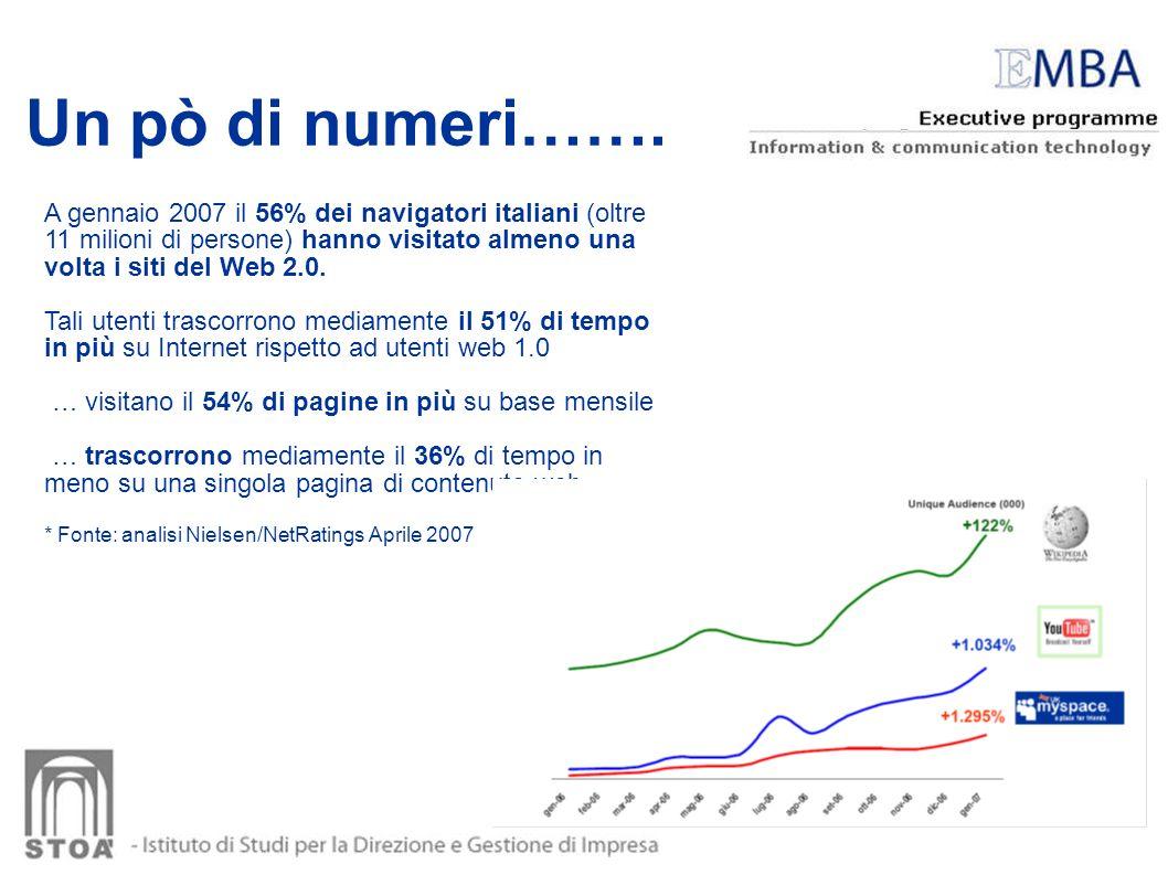 Un pò di numeri……. A gennaio 2007 il 56% dei navigatori italiani (oltre 11 milioni di persone) hanno visitato almeno una volta i siti del Web 2.0. Tal