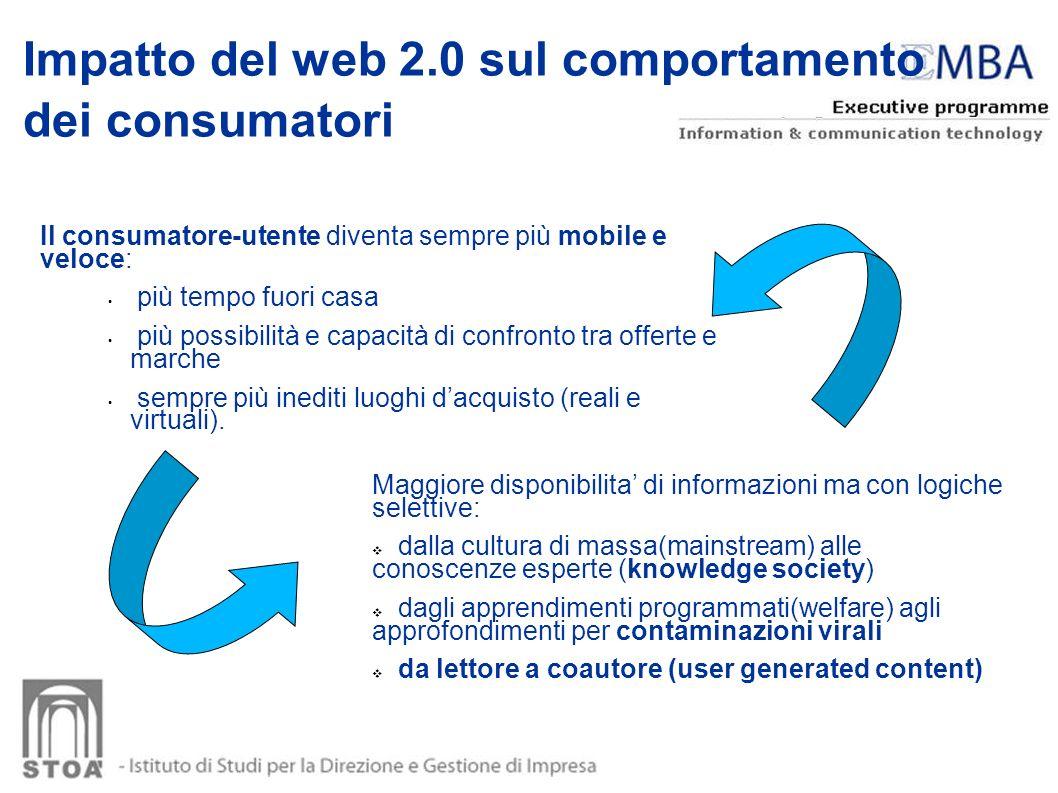 Impatto del web 2.0 sul comportamento dei consumatori Il consumatore-utente diventa sempre più mobile e veloce: più tempo fuori casa più possibilità e