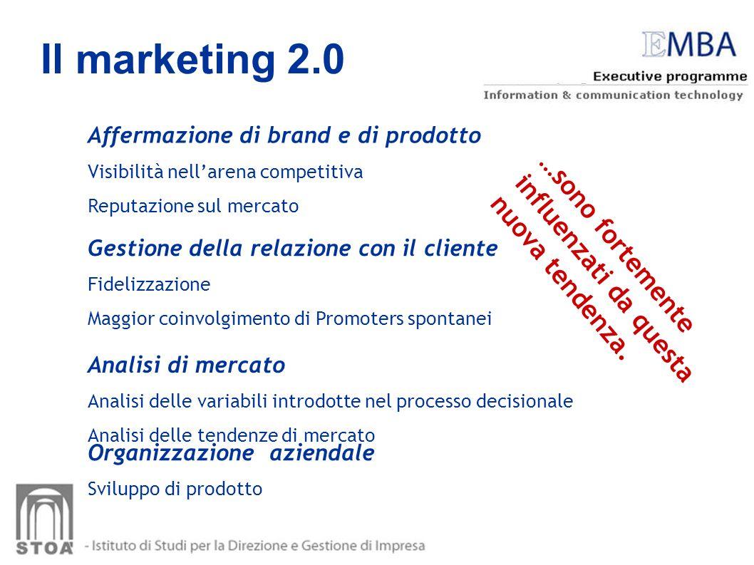 Il marketing 2.0 Affermazione di brand e di prodotto Visibilità nellarena competitiva Reputazione sul mercato Gestione della relazione con il cliente